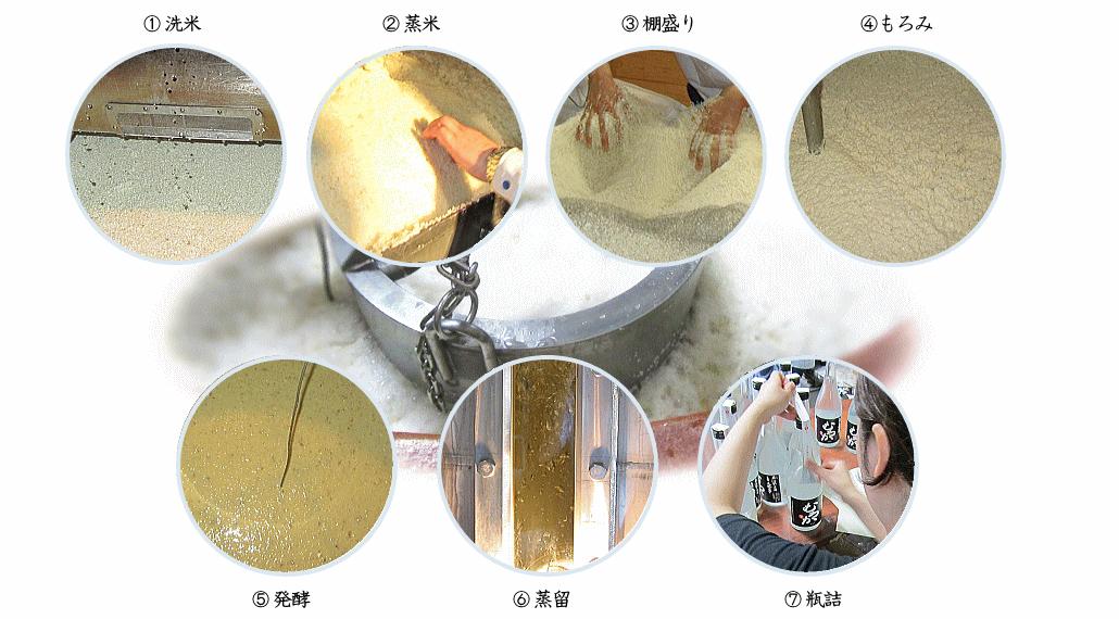 伝統の甕壺仕込み